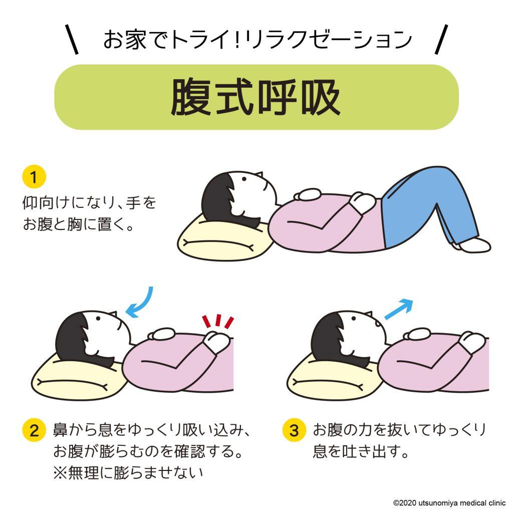 リハビリ科 げんき通信vol.11 リラクゼーション〜腹式呼吸〜   宇都宮 ...